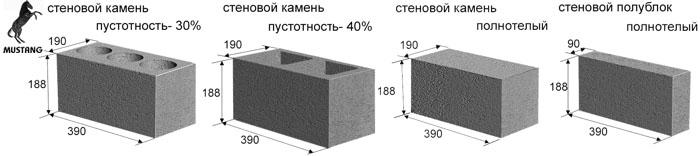 mechta_zastrojshika_bloki